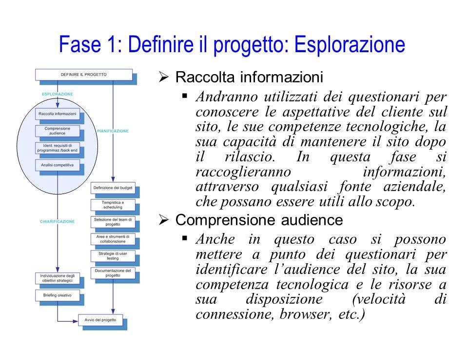 Fase 1: Definire il progetto: Esplorazione