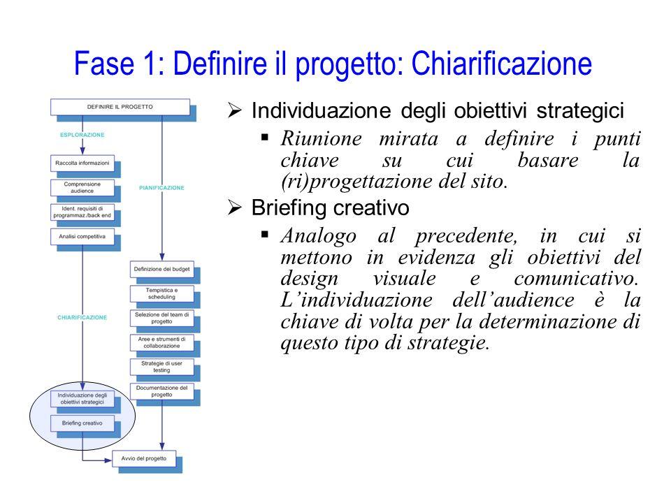 Fase 1: Definire il progetto: Chiarificazione