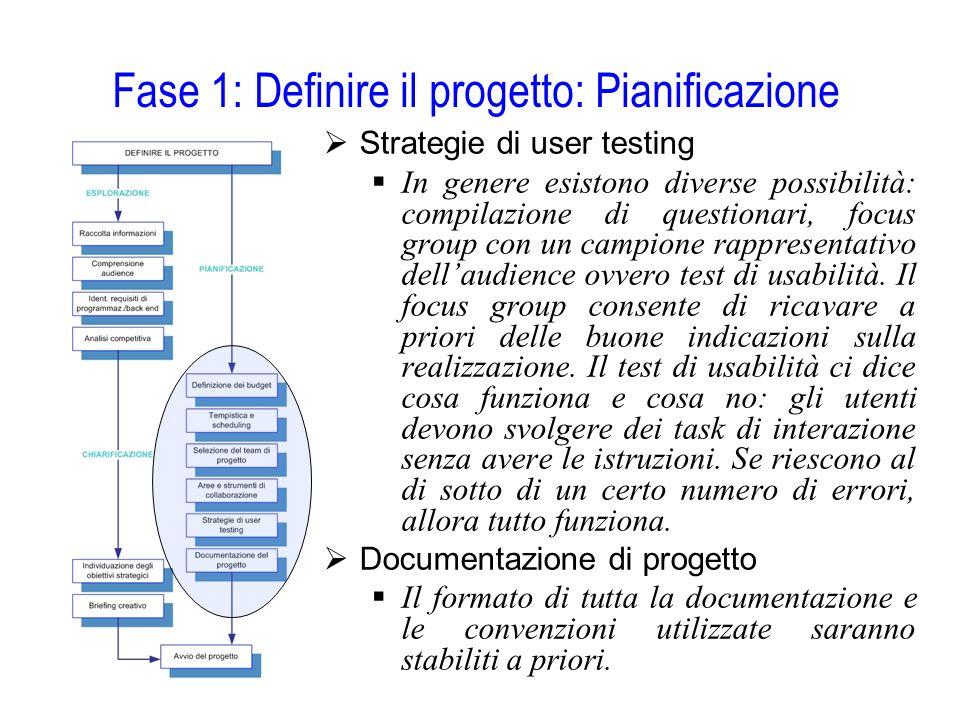 Fase 1: Definire il progetto: Pianificazione