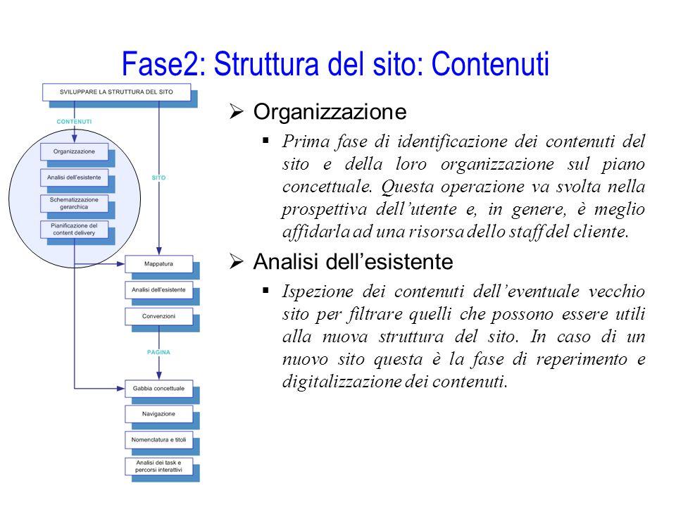 Fase2: Struttura del sito: Contenuti