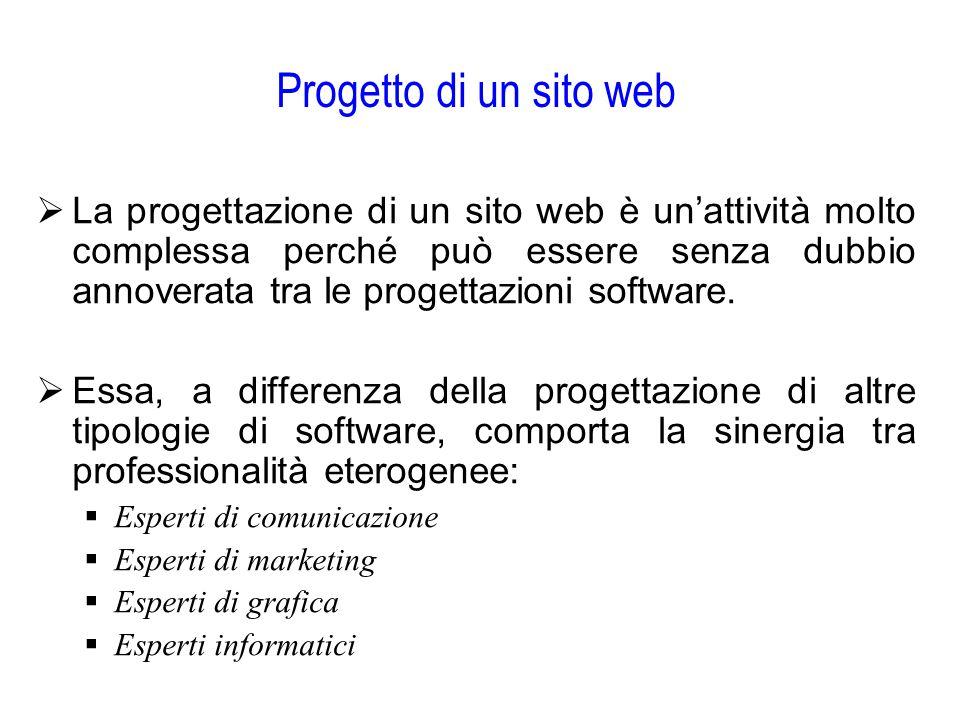 Progettazione di un sito web ppt video online scaricare for Software di progettazione di case online