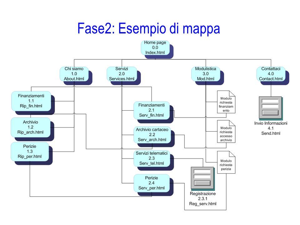 Fase2: Esempio di mappa