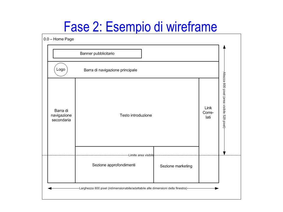 Fase 2: Esempio di wireframe