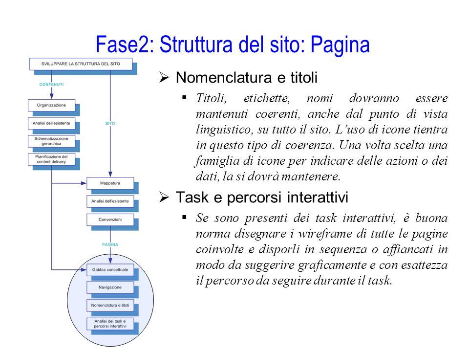 Fase2: Struttura del sito: Pagina