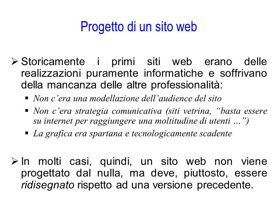 Progetto di un sito web