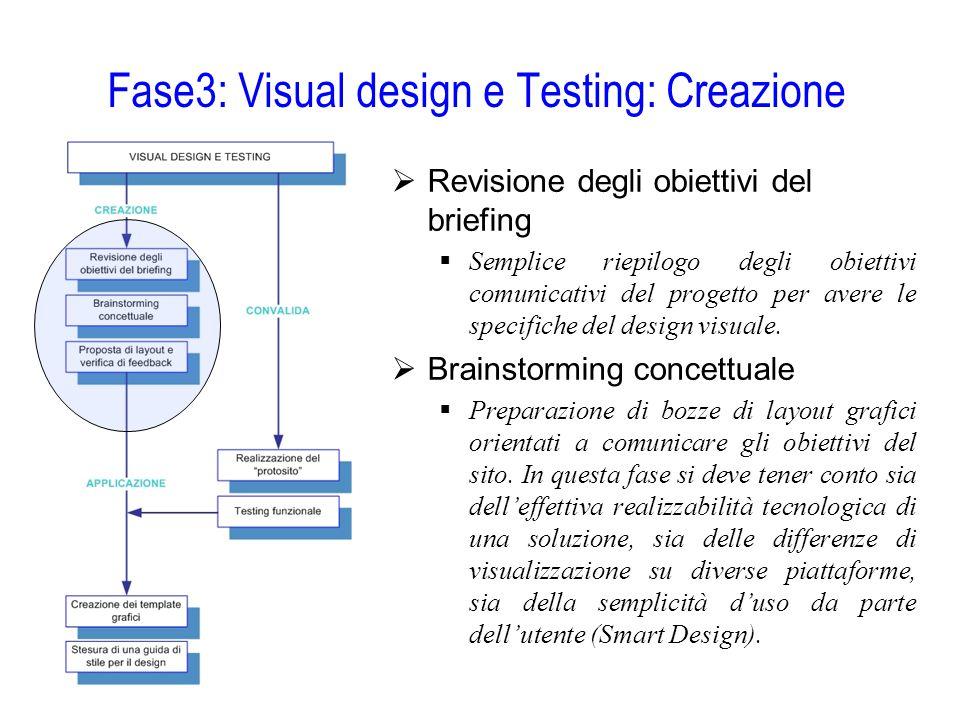 Fase3: Visual design e Testing: Creazione