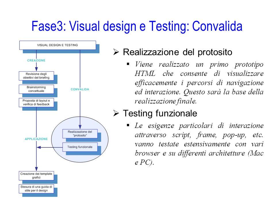 Fase3: Visual design e Testing: Convalida