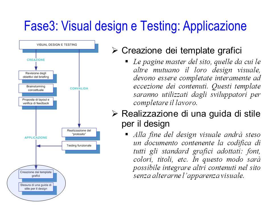 Fase3: Visual design e Testing: Applicazione