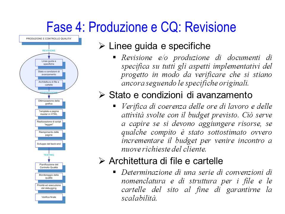 Fase 4: Produzione e CQ: Revisione