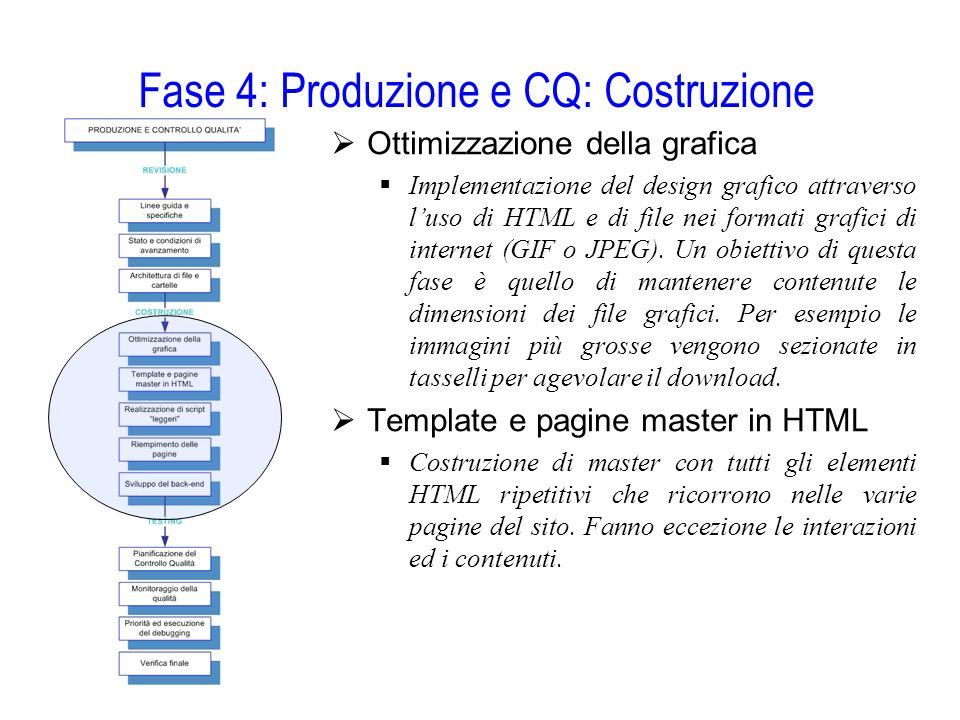 Fase 4: Produzione e CQ: Costruzione