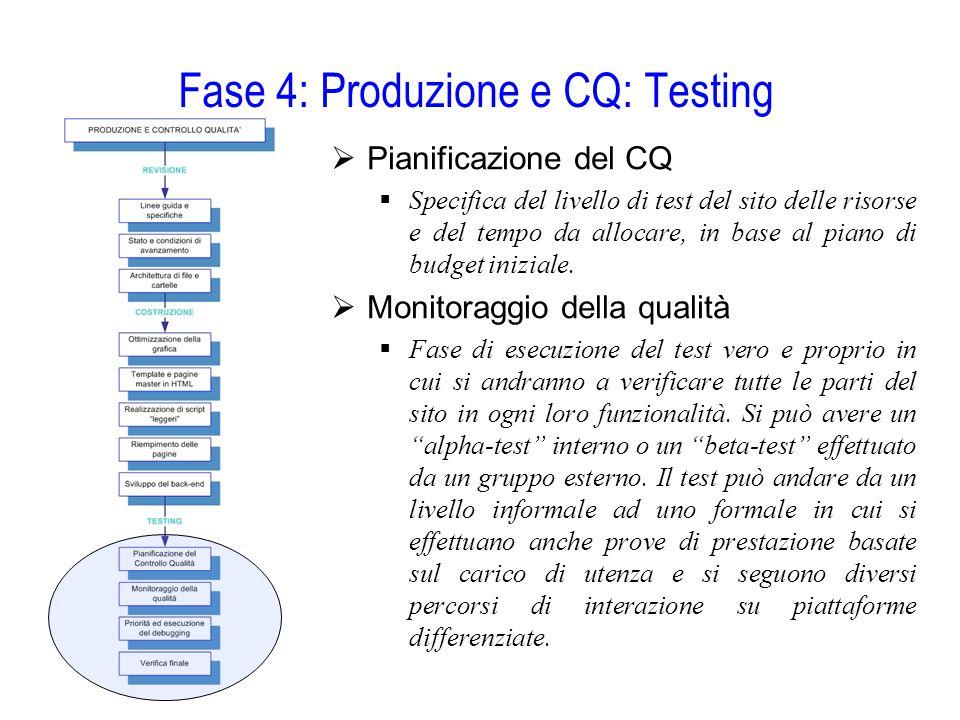 Fase 4: Produzione e CQ: Testing