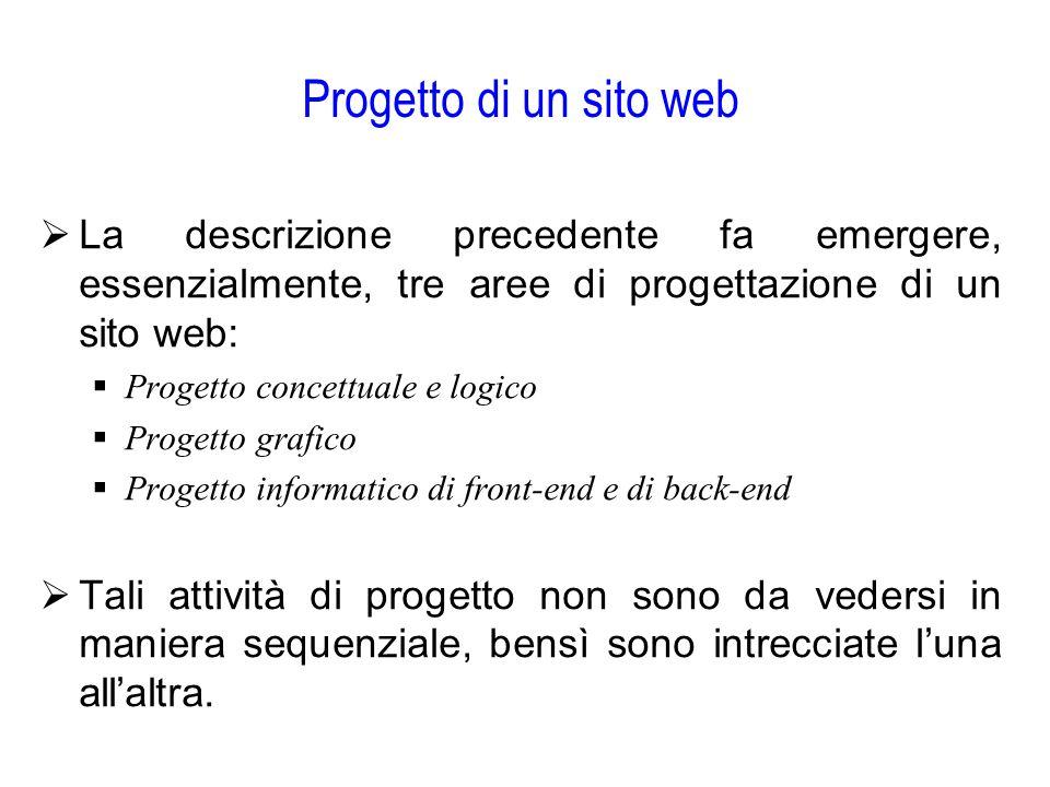 Progetto di un sito web La descrizione precedente fa emergere, essenzialmente, tre aree di progettazione di un sito web: