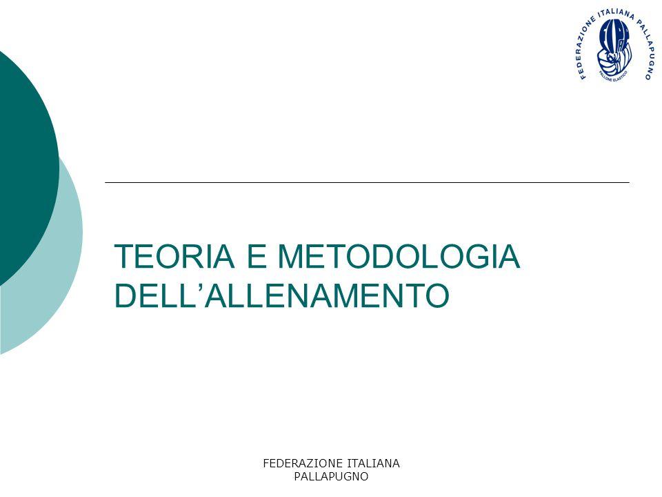TEORIA E METODOLOGIA DELL'ALLENAMENTO