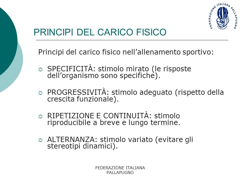 PRINCIPI DEL CARICO FISICO