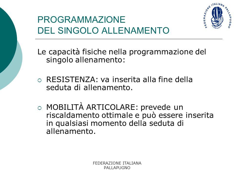 PROGRAMMAZIONE DEL SINGOLO ALLENAMENTO