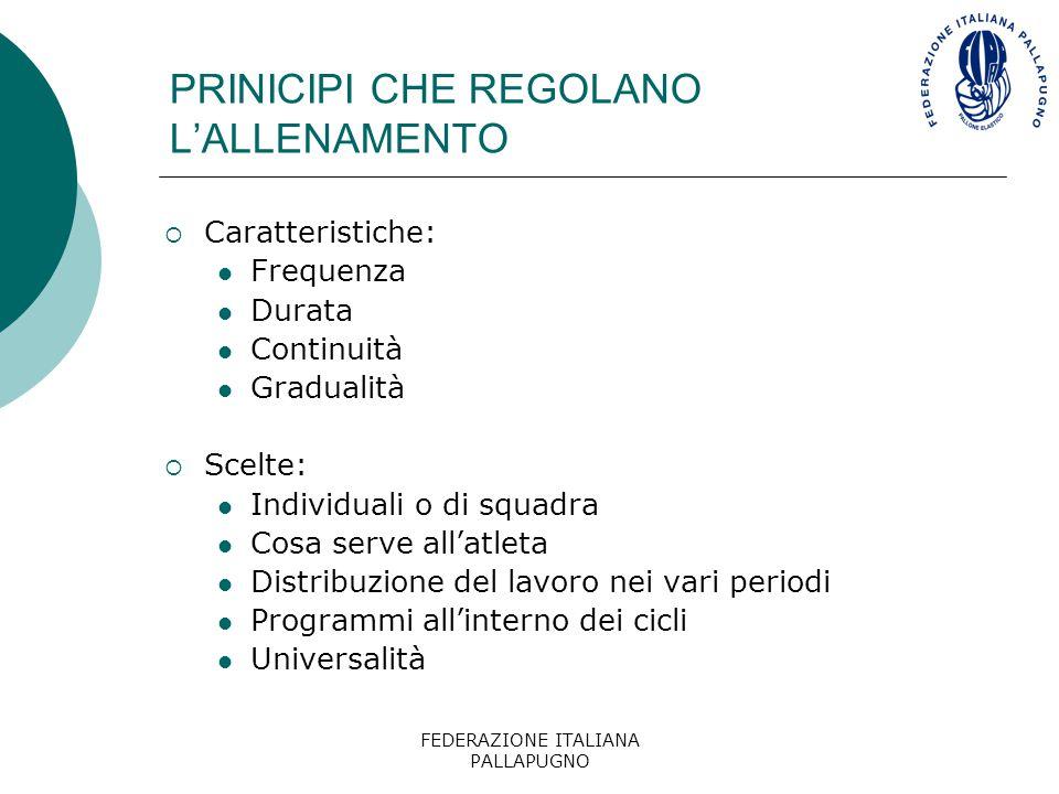 PRINICIPI CHE REGOLANO L'ALLENAMENTO