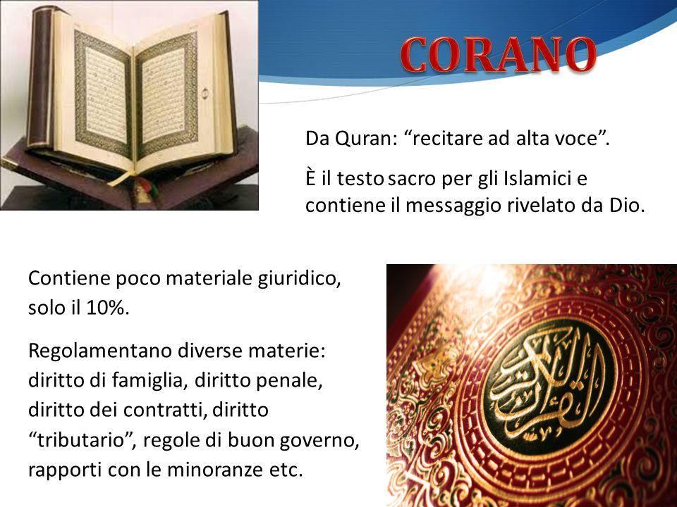 CORANO Da Quran: recitare ad alta voce .