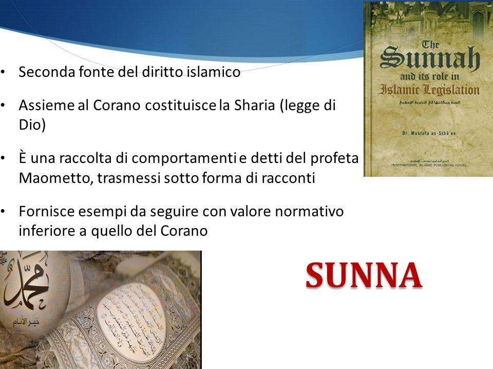 SUNNA Seconda fonte del diritto islamico