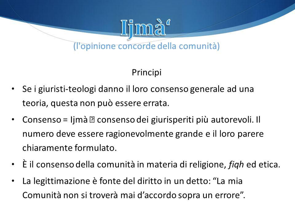 Ijmà' (l opinione concorde della comunità)