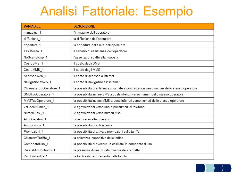 Analisi Fattoriale: Esempio