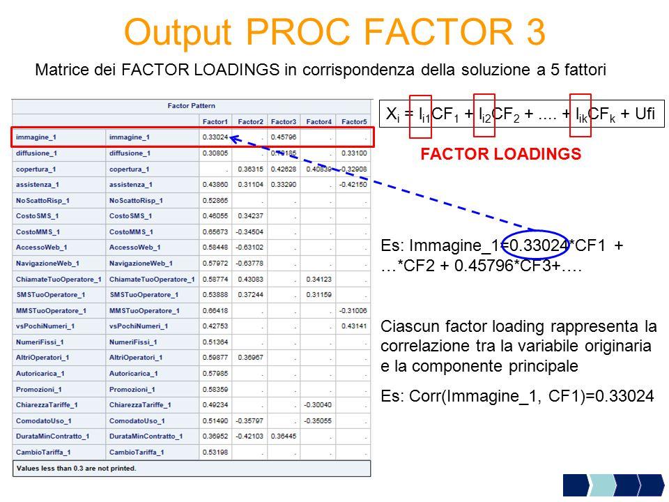 Output PROC FACTOR 3 Matrice dei FACTOR LOADINGS in corrispondenza della soluzione a 5 fattori. Xi = li1CF1 + li2CF2 + .... + likCFk + Ufi.