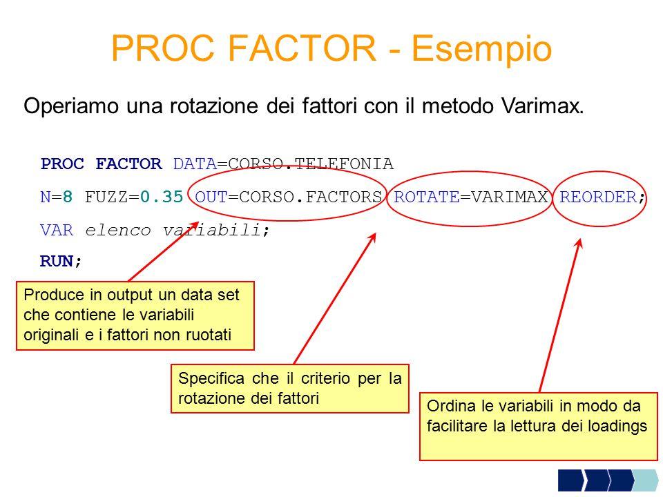 PROC FACTOR - Esempio Operiamo una rotazione dei fattori con il metodo Varimax. PROC FACTOR DATA=CORSO.TELEFONIA.