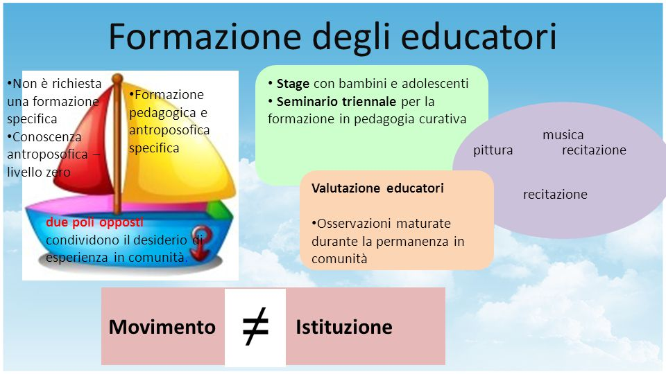 Formazione degli educatori