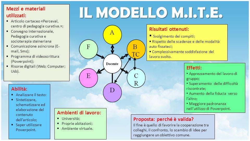 IL MODELLO M.I.T.E. Mezzi e materiali utilizzati: Risultati ottenuti: