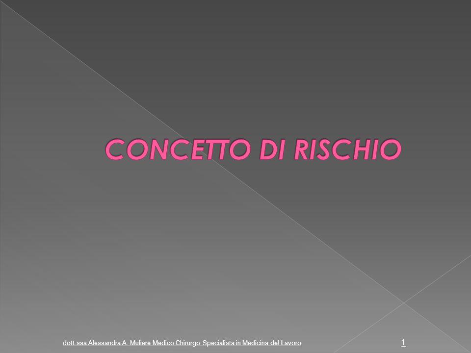 CONCETTO DI RISCHIO d. dott.ssa Alessandra A.