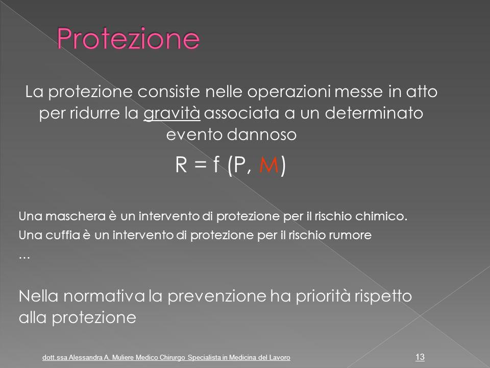 Protezione La protezione consiste nelle operazioni messe in atto per ridurre la gravità associata a un determinato evento dannoso.