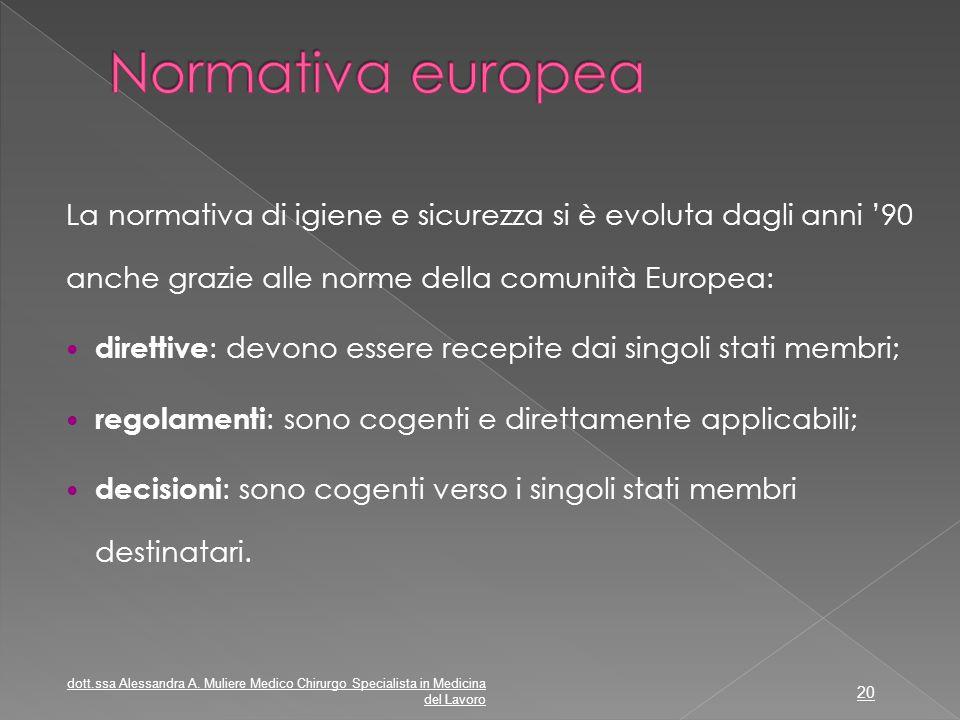 Normativa europea La normativa di igiene e sicurezza si è evoluta dagli anni '90 anche grazie alle norme della comunità Europea: