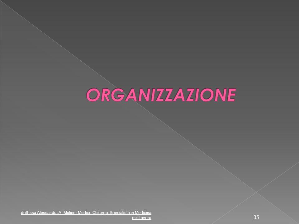 ORGANIZZAZIONE dott.ssa Alessandra A. Muliere Medico Chirurgo Specialista in Medicina del Lavoro