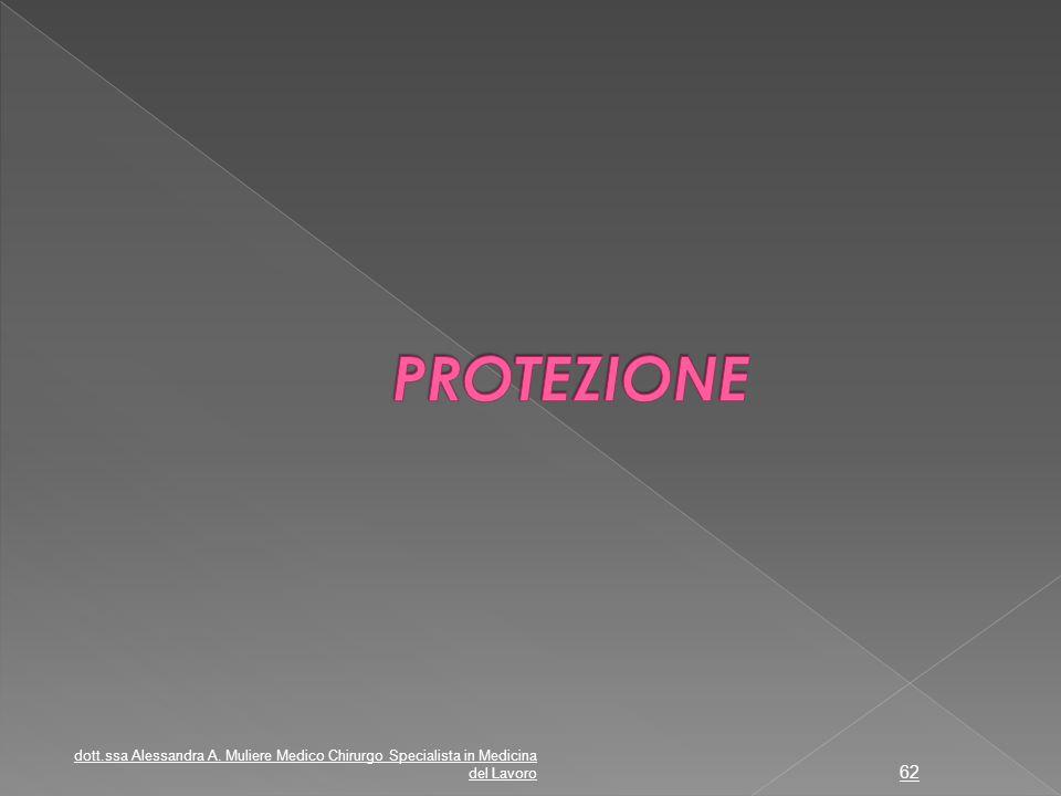 PROTEZIONE dott.ssa Alessandra A. Muliere Medico Chirurgo Specialista in Medicina del Lavoro