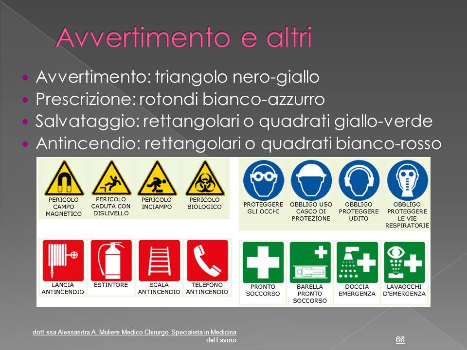 Avvertimento e altri Avvertimento: triangolo nero-giallo