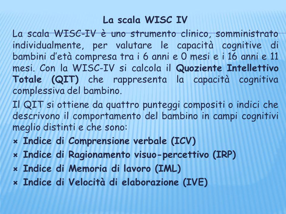 La scala WISC IV