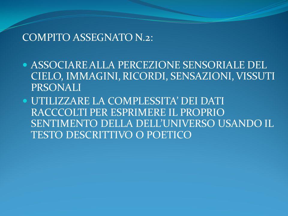 COMPITO ASSEGNATO N.2: ASSOCIARE ALLA PERCEZIONE SENSORIALE DEL CIELO, IMMAGINI, RICORDI, SENSAZIONI, VISSUTI PRSONALI.