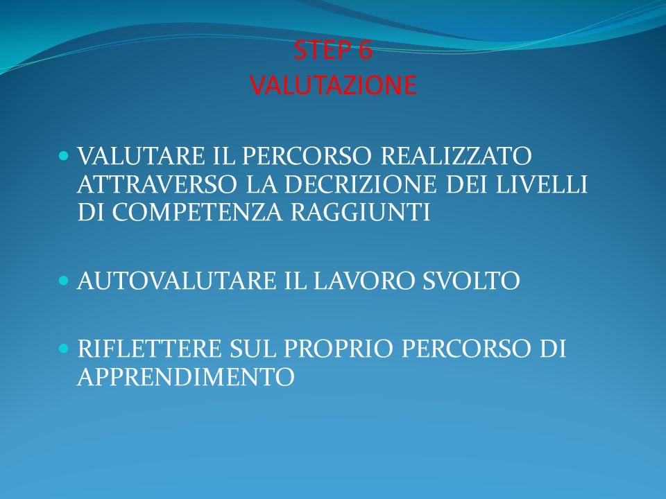STEP 6 VALUTAZIONE VALUTARE IL PERCORSO REALIZZATO ATTRAVERSO LA DECRIZIONE DEI LIVELLI DI COMPETENZA RAGGIUNTI.
