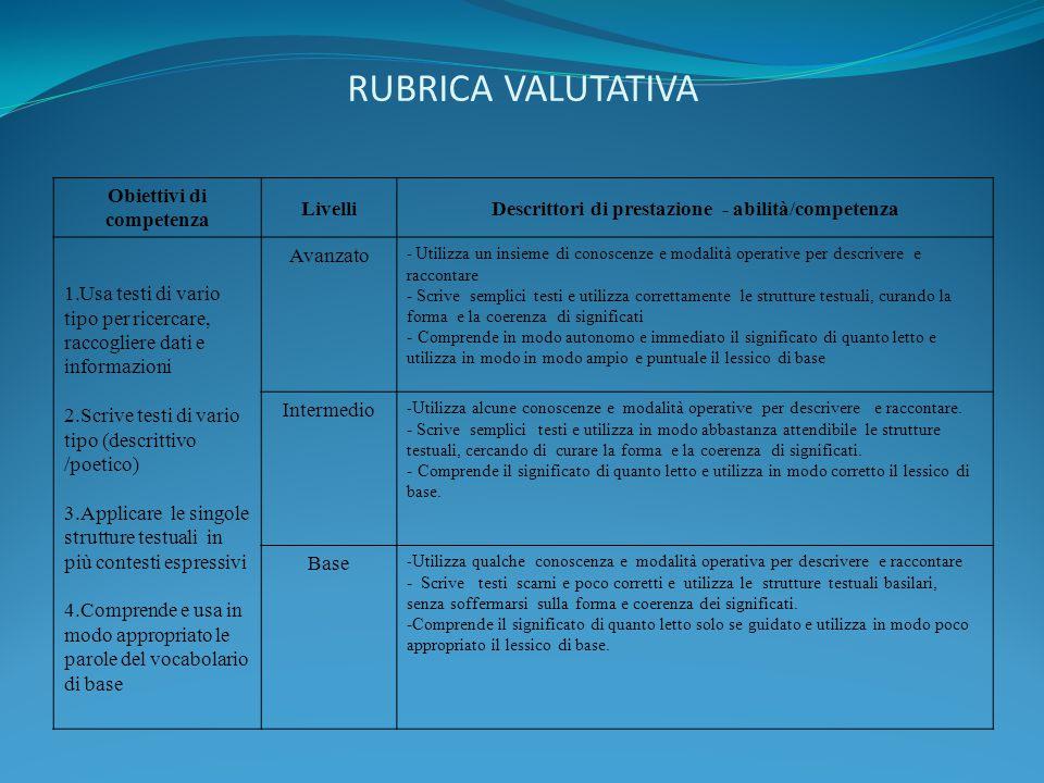 RUBRICA VALUTATIVA Obiettivi di competenza Livelli