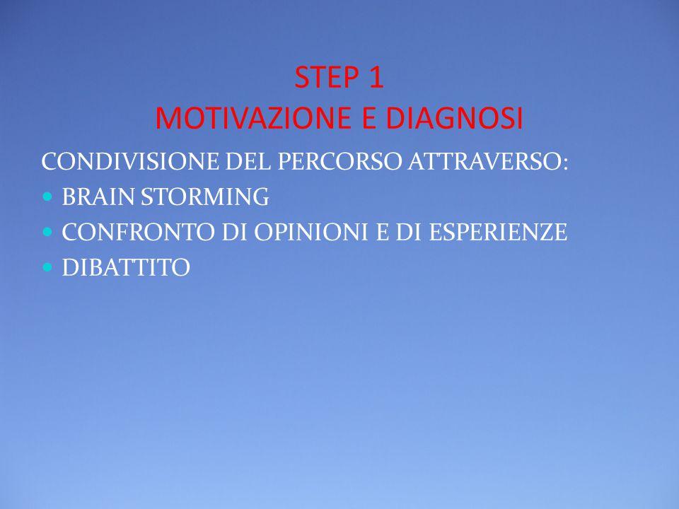 STEP 1 MOTIVAZIONE E DIAGNOSI