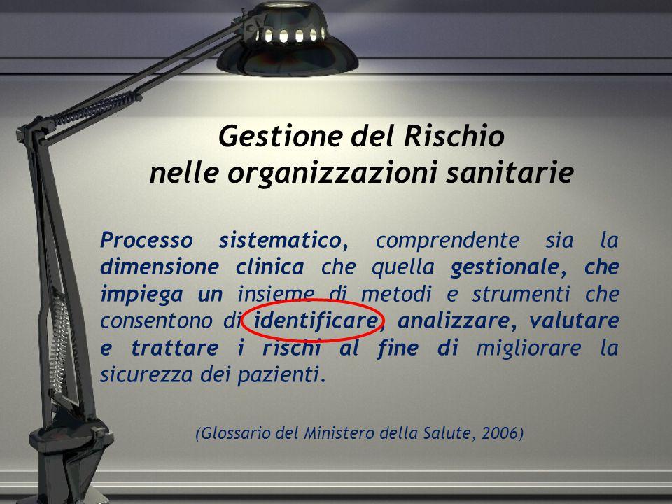 Gestione del Rischio nelle organizzazioni sanitarie