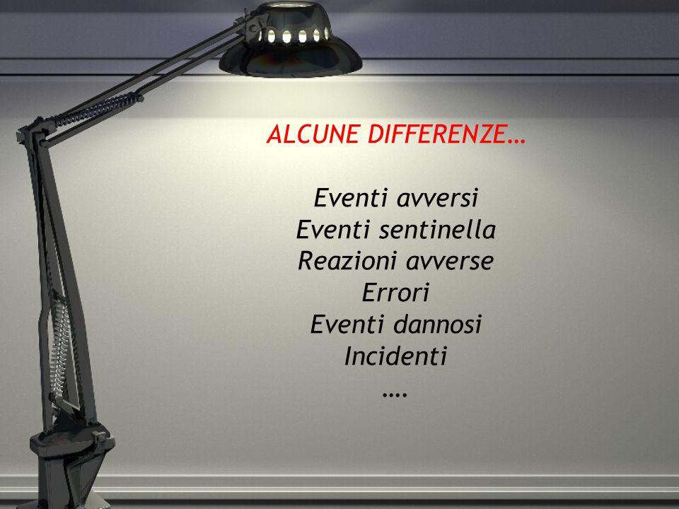 ALCUNE DIFFERENZE… Eventi avversi Eventi sentinella Reazioni avverse Errori Eventi dannosi Incidenti ….