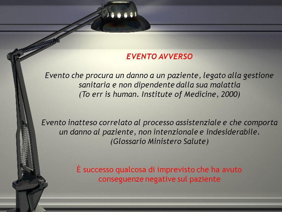 EVENTO AVVERSO Evento che procura un danno a un paziente, legato alla gestione sanitaria e non dipendente dalla sua malattia (To err is human.