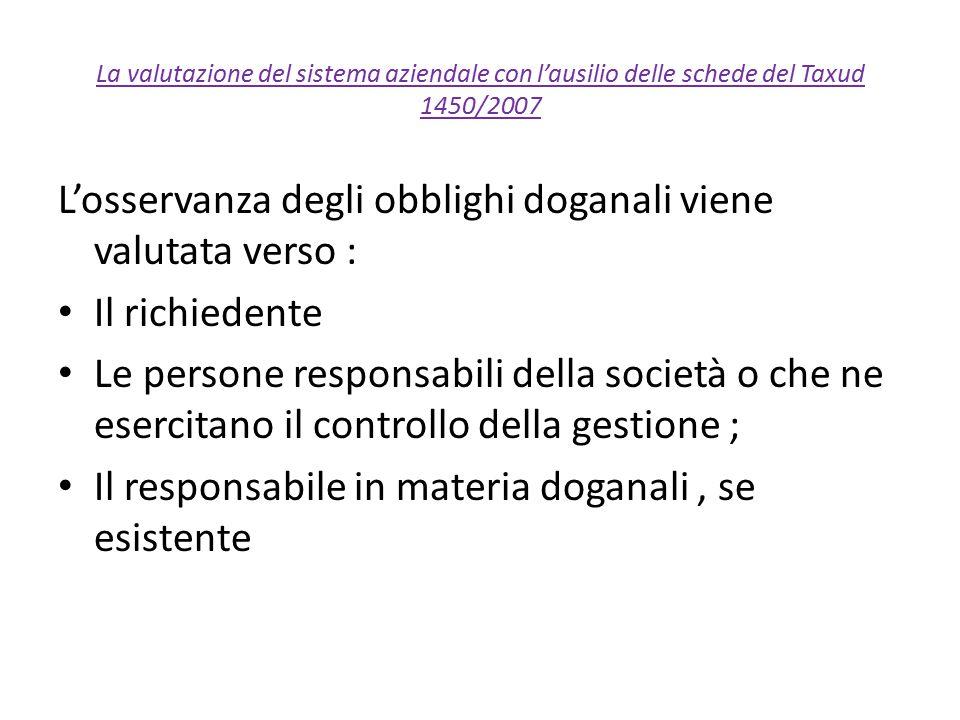 L'osservanza degli obblighi doganali viene valutata verso :
