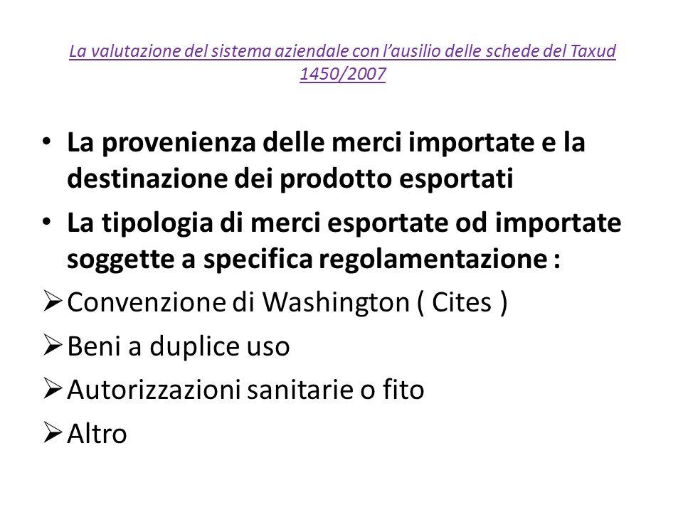 Convenzione di Washington ( Cites ) Beni a duplice uso