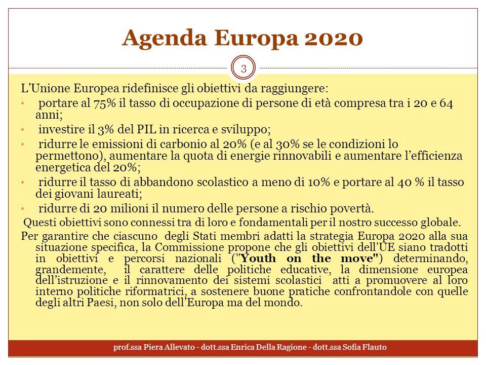 Agenda Europa 2020 L'Unione Europea ridefinisce gli obiettivi da raggiungere:
