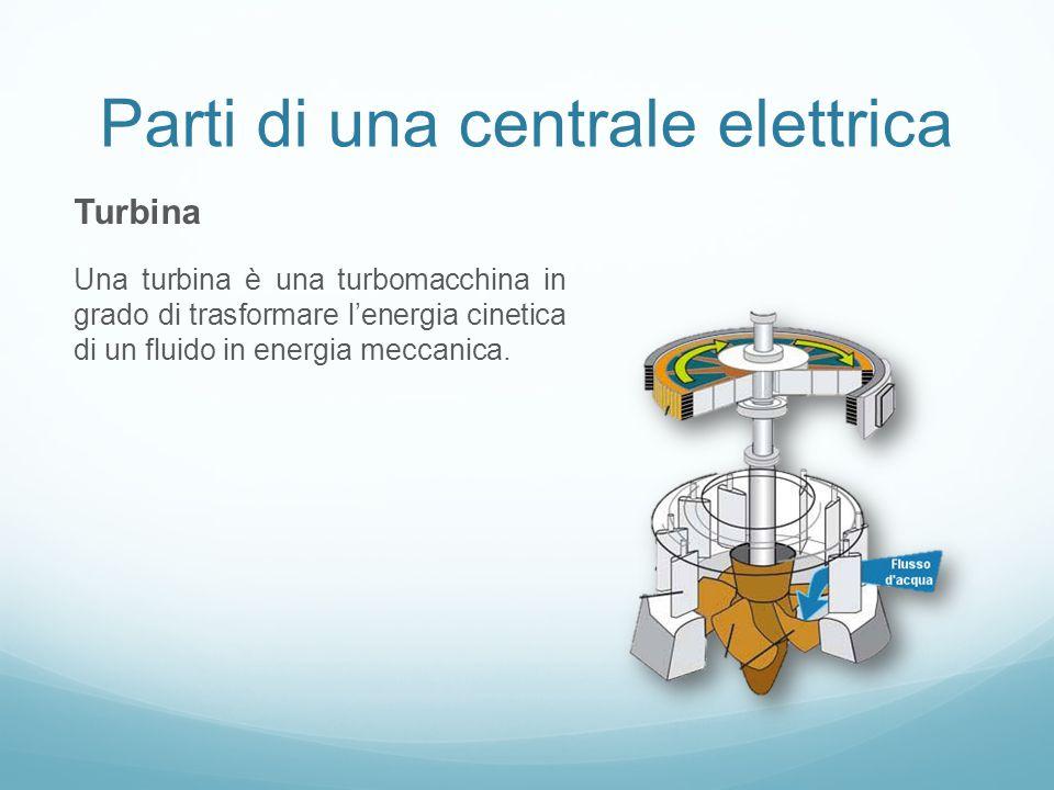 Centrali elettriche