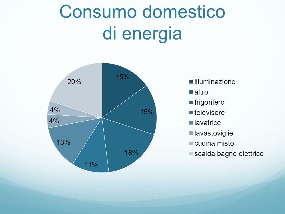 La prima centrale termoelettrica in Italia