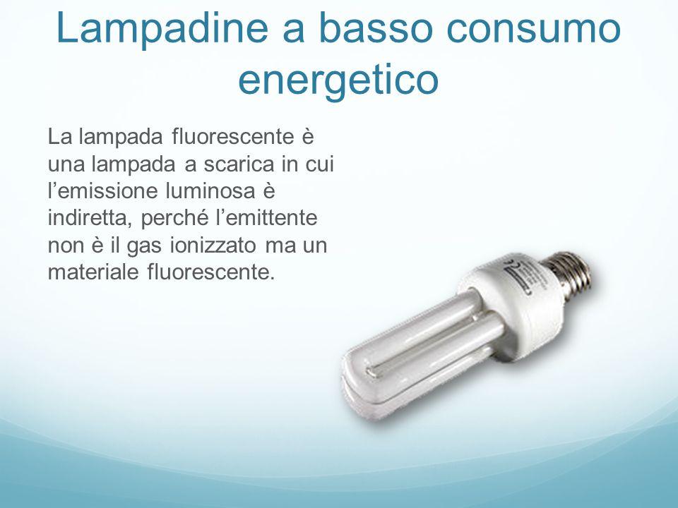 Consumo domestico di energia