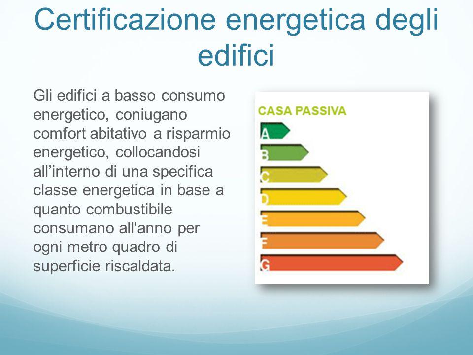 come ridurre i consumi di energia elettrica