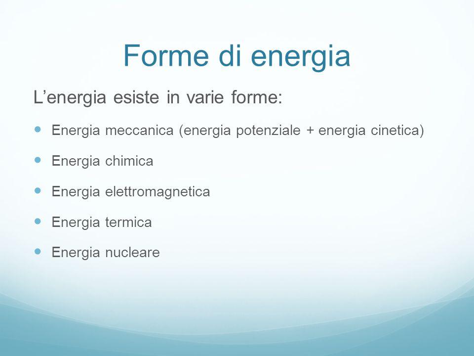 Energia L'energia è la grandezza fisica che misura la capacità di un corpo o di un sistema di compiere lavoro.